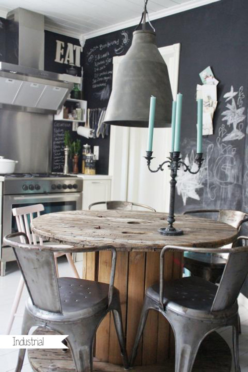 Industrial style kitchens my home rocks - Industrial kitchen tables ...